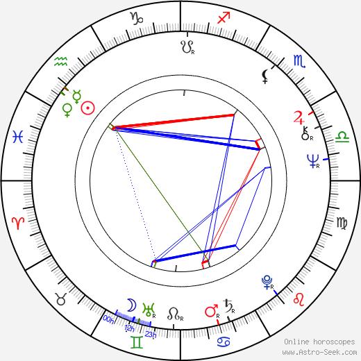Eliot Wald день рождения гороскоп, Eliot Wald Натальная карта онлайн