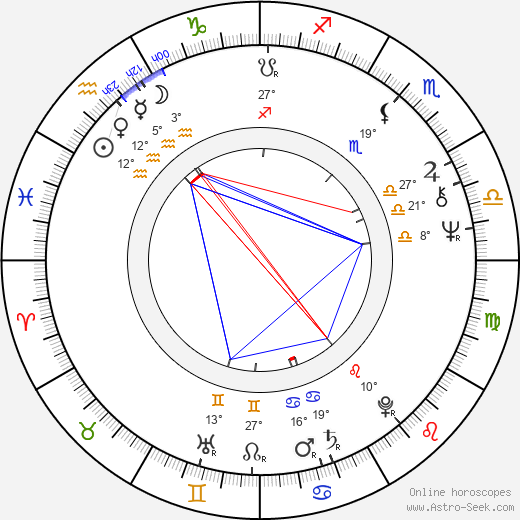 Elisabeth Sladen birth chart, biography, wikipedia 2019, 2020