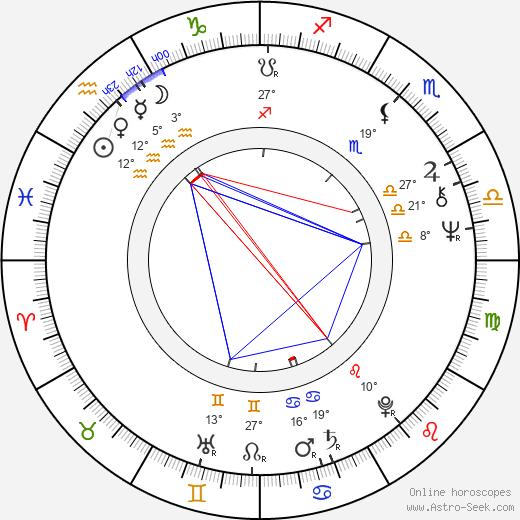 Elisabeth Sladen birth chart, biography, wikipedia 2020, 2021