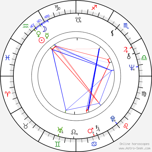 Elisabeth Sladen birth chart, Elisabeth Sladen astro natal horoscope, astrology