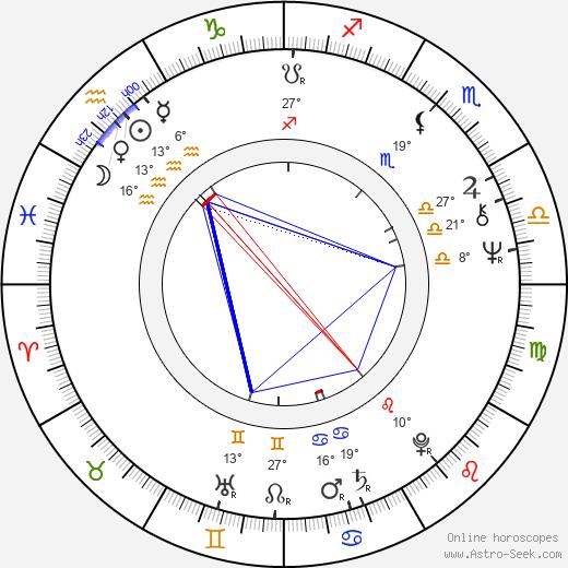Fernando Colomo birth chart, biography, wikipedia 2019, 2020