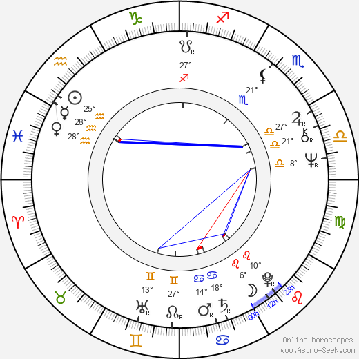 Gregory Hines birth chart, biography, wikipedia 2018, 2019