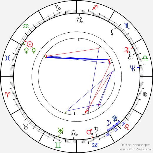 Gregory Hines astro natal birth chart, Gregory Hines horoscope, astrology