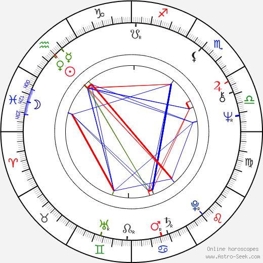 Ivano Marescotti день рождения гороскоп, Ivano Marescotti Натальная карта онлайн