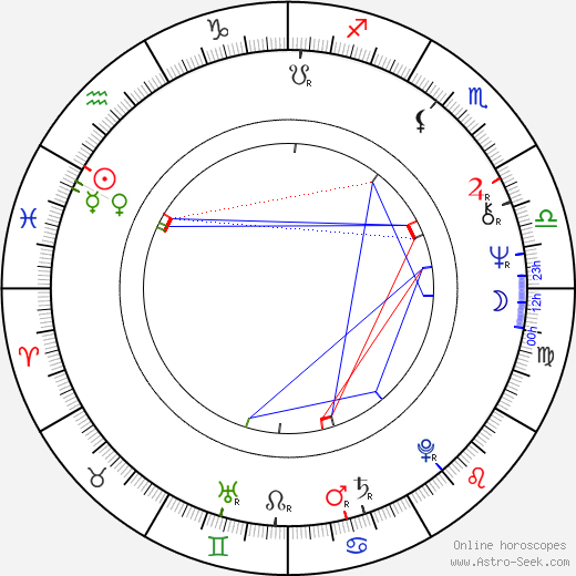 Jean-Claude Dreyfus день рождения гороскоп, Jean-Claude Dreyfus Натальная карта онлайн