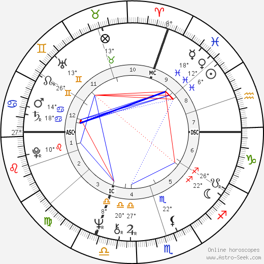 Jean Todt birth chart, biography, wikipedia 2017, 2018