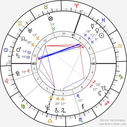 Jean Todt tema natale, biography, Biografia da Wikipedia 2019, 2020
