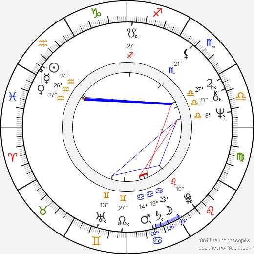 Joe Estevez birth chart, biography, wikipedia 2020, 2021