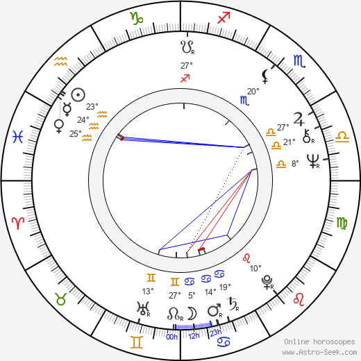 Jussi Vilpponen birth chart, biography, wikipedia 2019, 2020