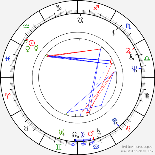 Jussi Vilpponen astro natal birth chart, Jussi Vilpponen horoscope, astrology