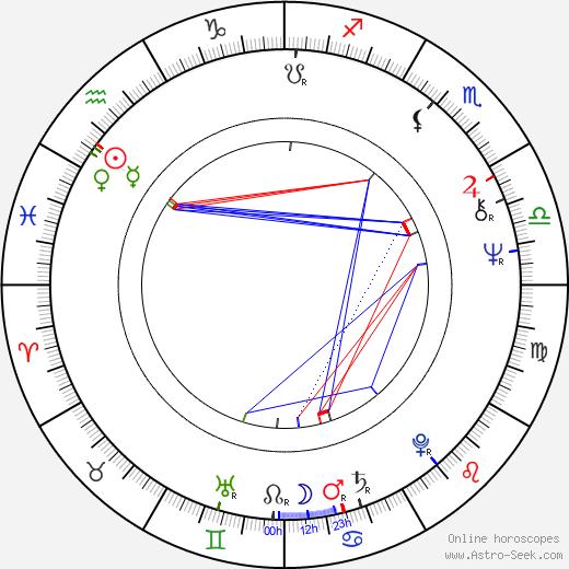 Marcella Marboe день рождения гороскоп, Marcella Marboe Натальная карта онлайн