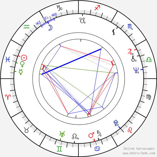 Mirta Ibarra день рождения гороскоп, Mirta Ibarra Натальная карта онлайн