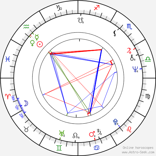Pete Postlethwaite astro natal birth chart, Pete Postlethwaite horoscope, astrology