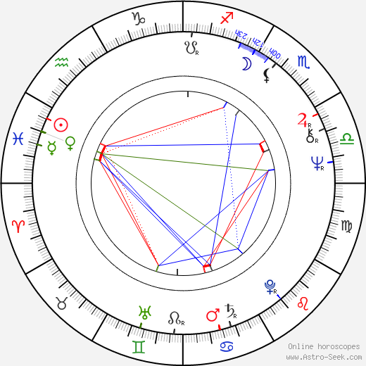 Rusty Young birth chart, Rusty Young astro natal horoscope, astrology