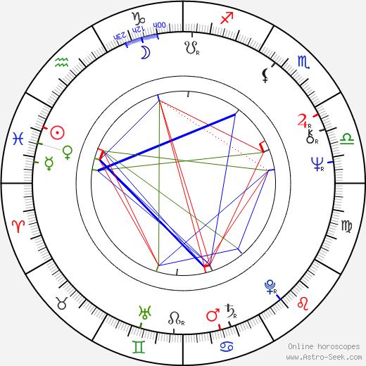 Tom Chadbon birth chart, Tom Chadbon astro natal horoscope, astrology