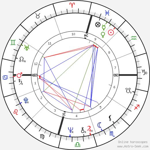 Tricia Cox tema natale, oroscopo, Tricia Cox oroscopi gratuiti, astrologia