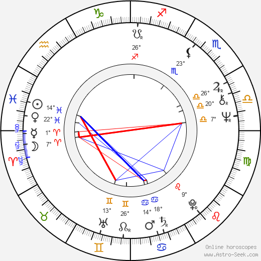 Andrej Pachinger birth chart, biography, wikipedia 2019, 2020
