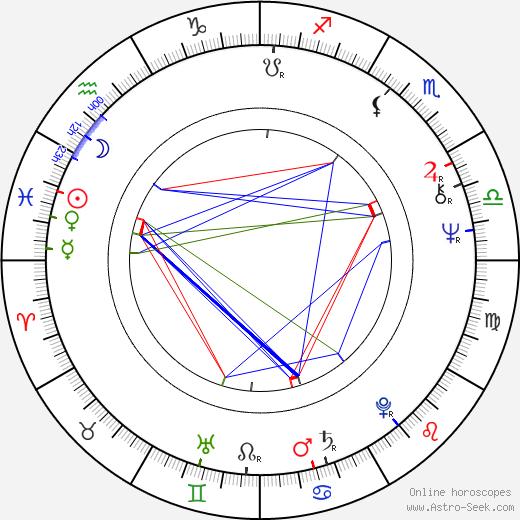 Bertrand Van Effenterre день рождения гороскоп, Bertrand Van Effenterre Натальная карта онлайн
