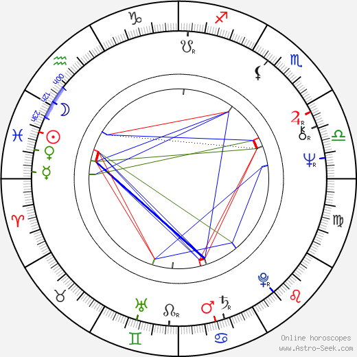 Blanca Sánchez birth chart, Blanca Sánchez astro natal horoscope, astrology