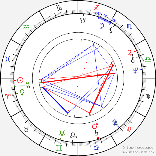Dragan Kresoja astro natal birth chart, Dragan Kresoja horoscope, astrology