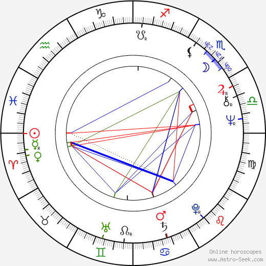 Duncan Gamble birth chart, Duncan Gamble astro natal horoscope, astrology