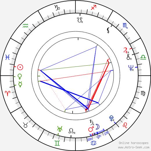 Фрэнк Уэлкер Frank Welker день рождения гороскоп, Frank Welker Натальная карта онлайн