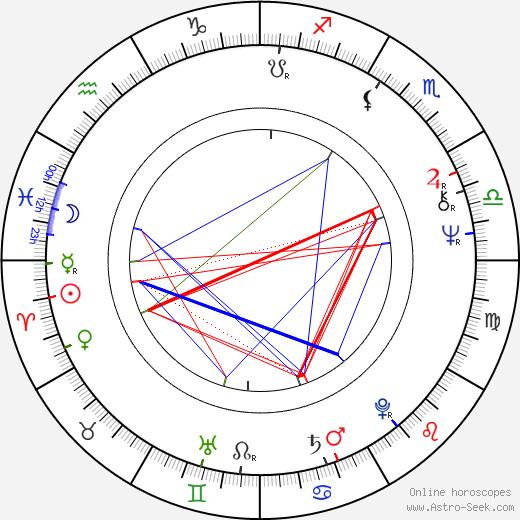 Ilkka Vanne astro natal birth chart, Ilkka Vanne horoscope, astrology