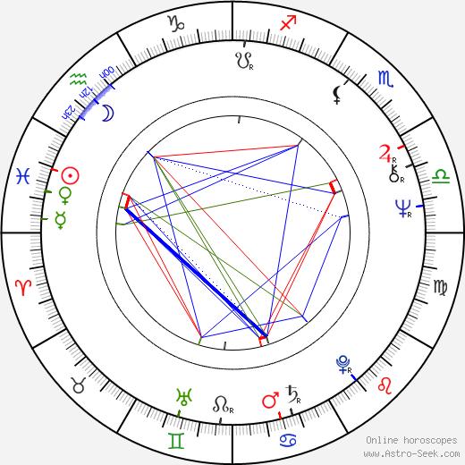 Лана Вуд Lana Wood день рождения гороскоп, Lana Wood Натальная карта онлайн