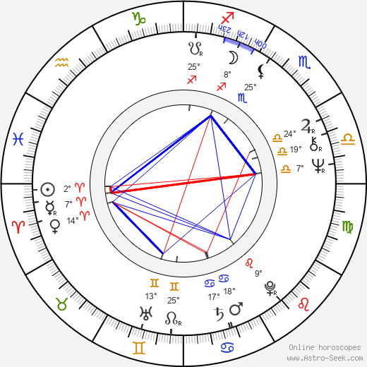 Lori Williams birth chart, biography, wikipedia 2018, 2019