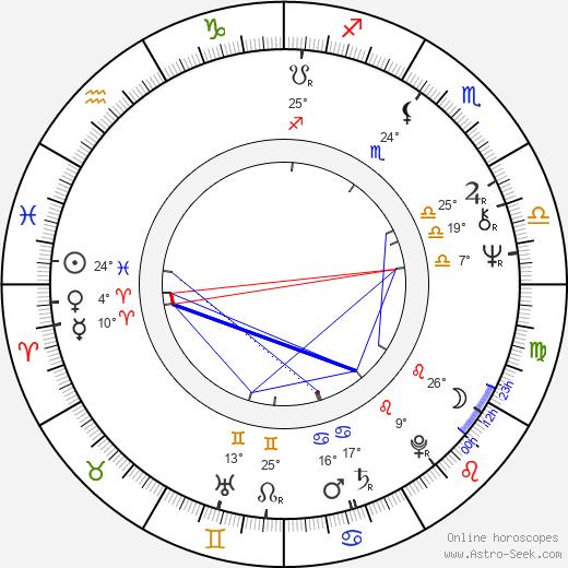 Lynda La Plante birth chart, biography, wikipedia 2019, 2020