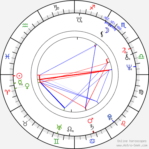 Margrietus van den Berg tema natale, oroscopo, Margrietus van den Berg oroscopi gratuiti, astrologia