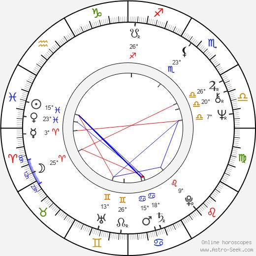 Martin Kove birth chart, biography, wikipedia 2019, 2020