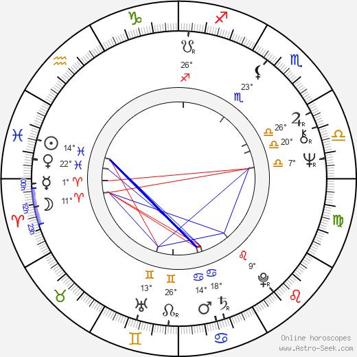 Michael Warren birth chart, biography, wikipedia 2020, 2021