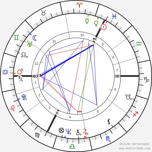 Pierre Bourdon tema natale, oroscopo, Pierre Bourdon oroscopi gratuiti, astrologia