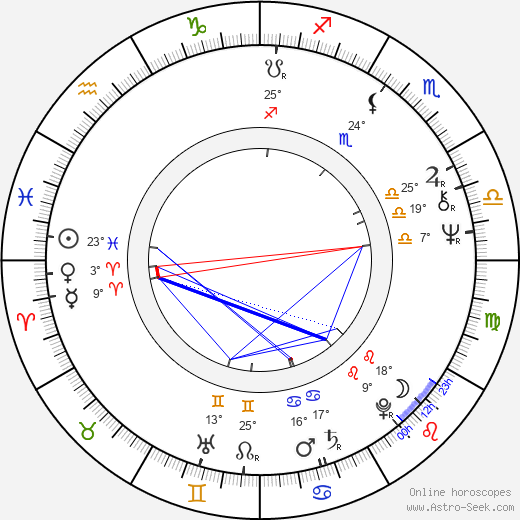 Steve Kanaly birth chart, biography, wikipedia 2017, 2018