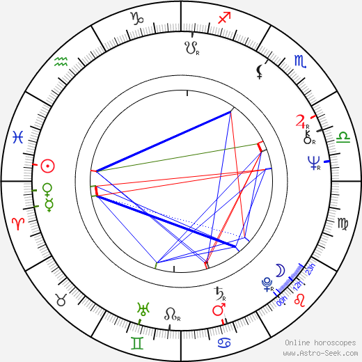 Steve Kanaly astro natal birth chart, Steve Kanaly horoscope, astrology