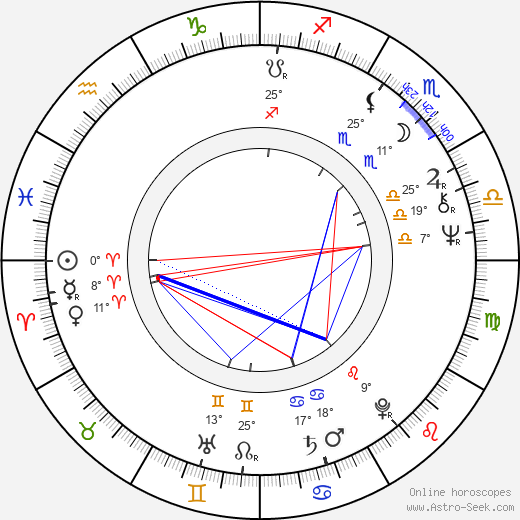 Timothy Dalton birth chart, biography, wikipedia 2019, 2020