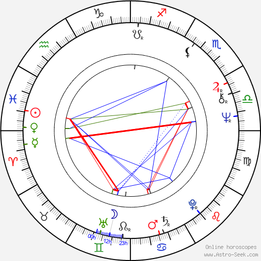 Vera Venczel astro natal birth chart, Vera Venczel horoscope, astrology