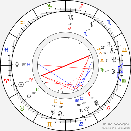 Al Green birth chart, biography, wikipedia 2018, 2019