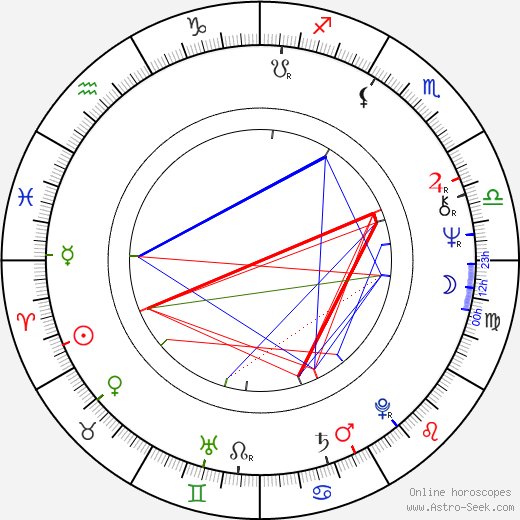 Al Green astro natal birth chart, Al Green horoscope, astrology