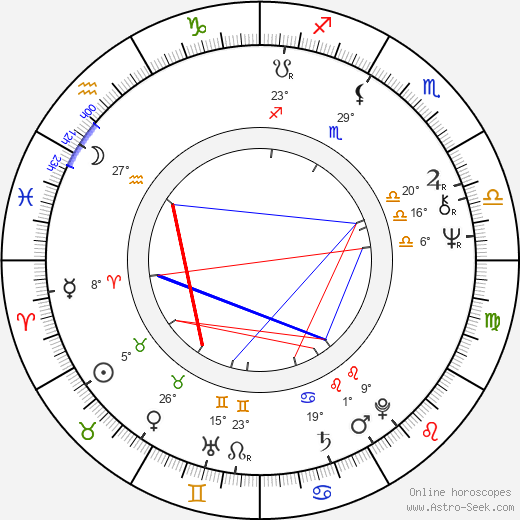 Alan Vitouš birth chart, biography, wikipedia 2019, 2020