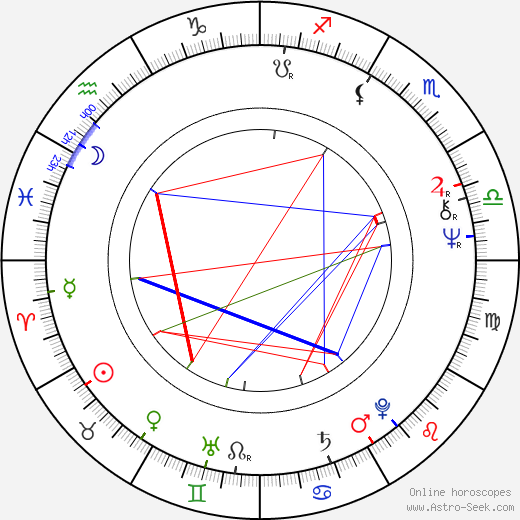 Alan Vitouš astro natal birth chart, Alan Vitouš horoscope, astrology