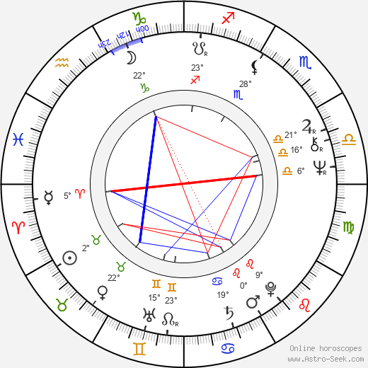 Blair Brown birth chart, biography, wikipedia 2020, 2021