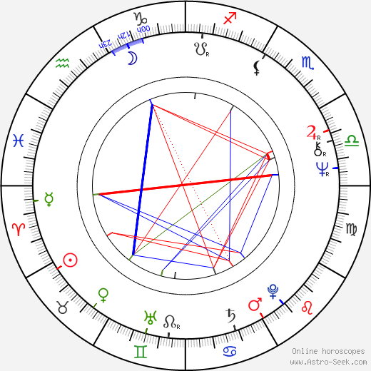 Blair Brown birth chart, Blair Brown astro natal horoscope, astrology