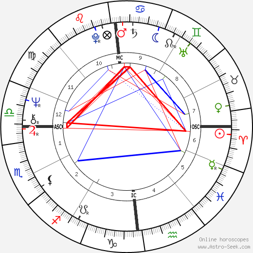 Colette Besson birth chart, Colette Besson astro natal horoscope, astrology