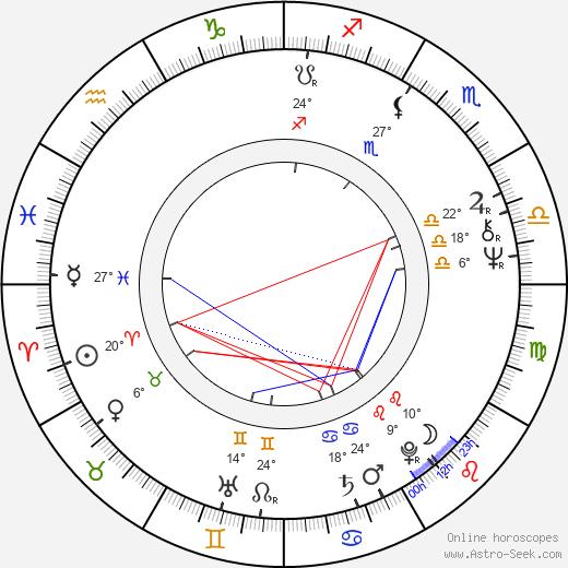 David Angell birth chart, biography, wikipedia 2020, 2021