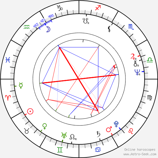 Eva Lecchiová birth chart, Eva Lecchiová astro natal horoscope, astrology