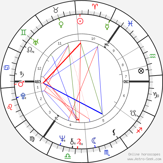 Hannah Nydahl tema natale, oroscopo, Hannah Nydahl oroscopi gratuiti, astrologia