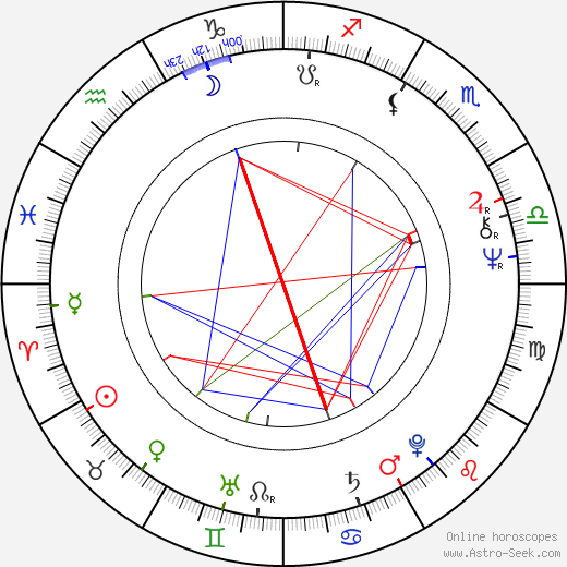 Irma Niemi astro natal birth chart, Irma Niemi horoscope, astrology
