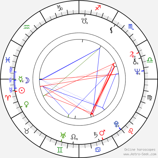 Jean-Pierre Vergne tema natale, oroscopo, Jean-Pierre Vergne oroscopi gratuiti, astrologia